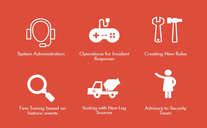 ibm-qradar-managed-services-profile.png